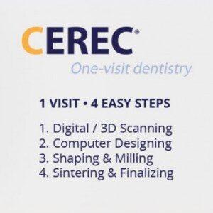 About CEREC